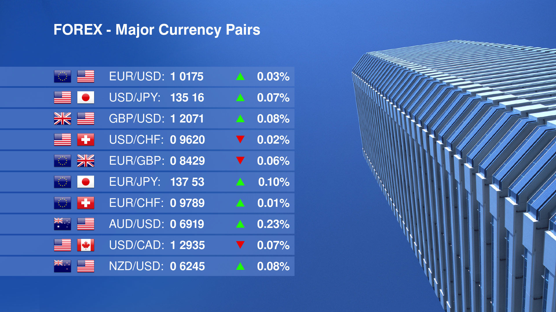 Forex factory news rss